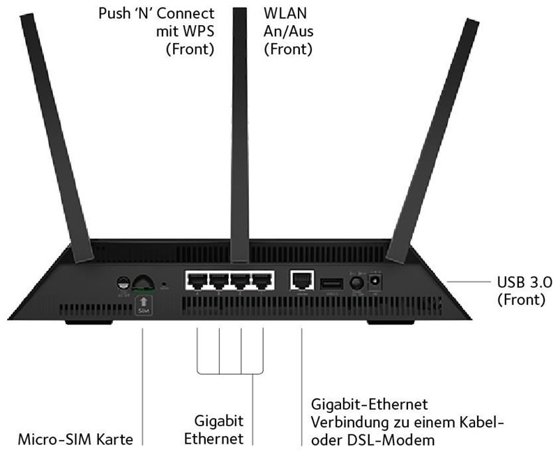 Netgear Nighthawk R7100LG-100EUS AC1900 WLAN 4G LTE Modem-Router ...